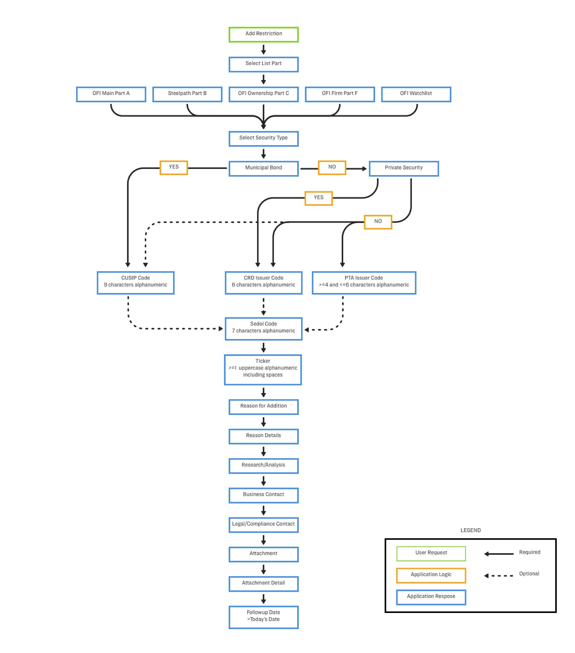 op_logicflow